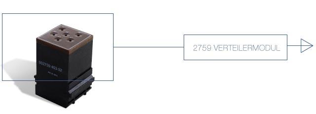 2759 VERTEILERMODUL